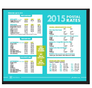 NEW April 2015 Postal Mailing Rates