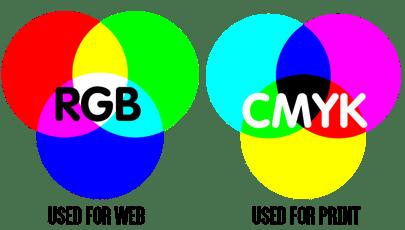 RGB_CMYK-copy-e1475691166874